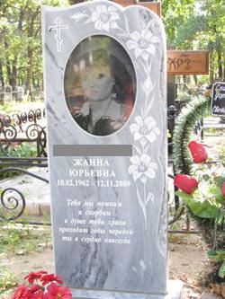 Памятники на могилу в воронеже ворошилова памятник ангел мира в парке щербакова